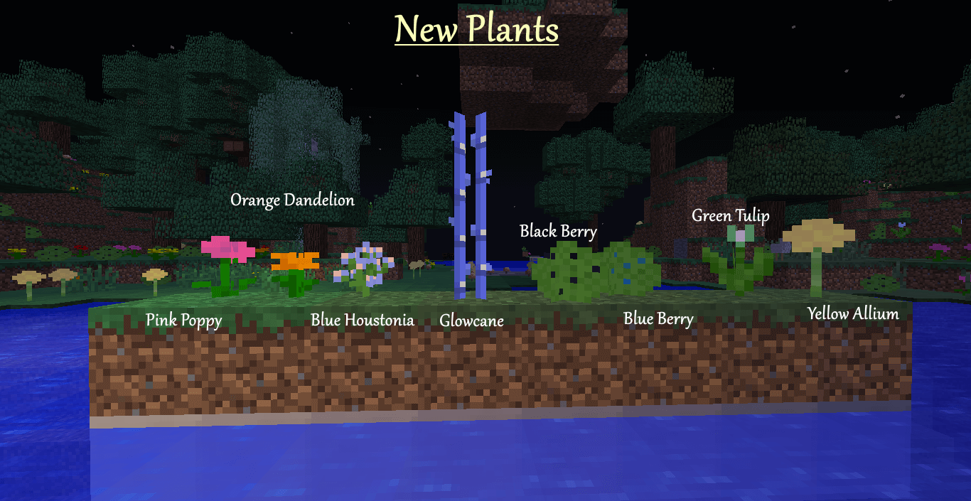 Oh The Biomes You'll Go 5 скриншот 2