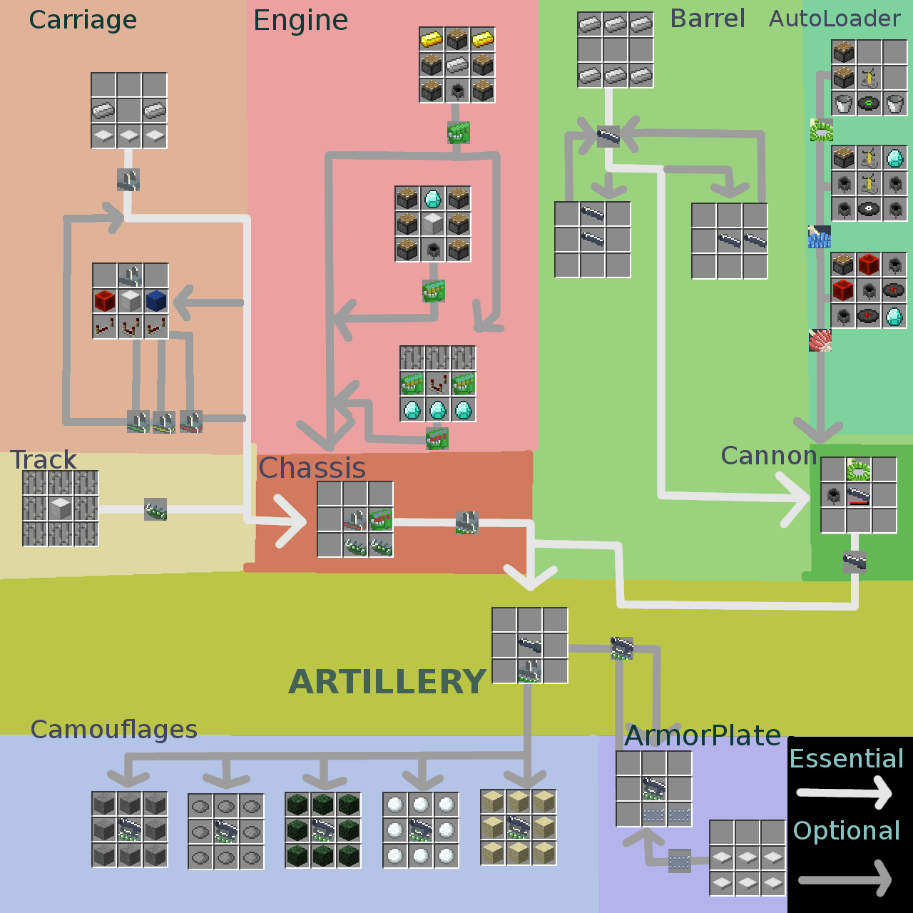 Customizable Artillery скриншот 4