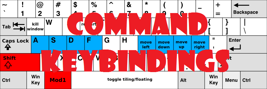 Command Keybindings скриншот 1